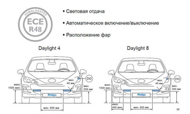 Порядок установки и эксплуатации согласно ПДД дневных ходовых огней, ГОСТ и Технический регламент