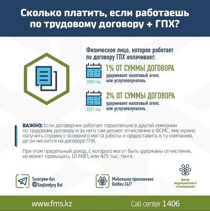 Медицинская страховка в Казахстан: стоимость и особенности оформления в 2021 году