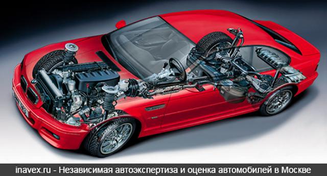 Независимая экспертиза автомобиля для суда в Москве - выгодная цена