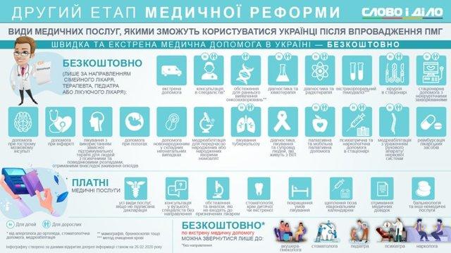 Для пациентов в системе ОМС не должно быть