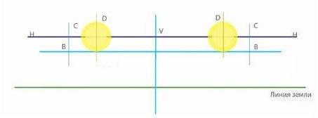 Регулировка света фар своими руками - способы настройки