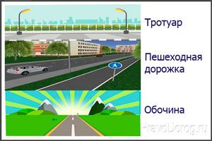 Можно ли заезжать на тротуар для разгрузки товара пдд 2021