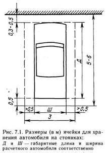 Классификация стоянок автомобилей с учетом специфики их эксплуатации