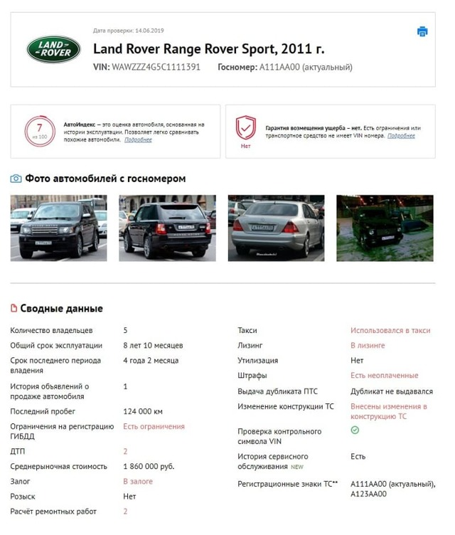 Как оформить ОСАГО при покупке подержанного автомобиля: срок оформления