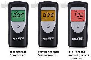 Как правильно пользоваться алкотестером, как выдыхать воздух и что нельзя делать перед прохождением теста