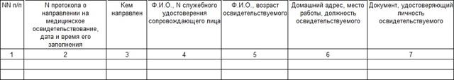 Приказ МЗ РФ от 18.12.2015 года 933н разъясняет нарколог