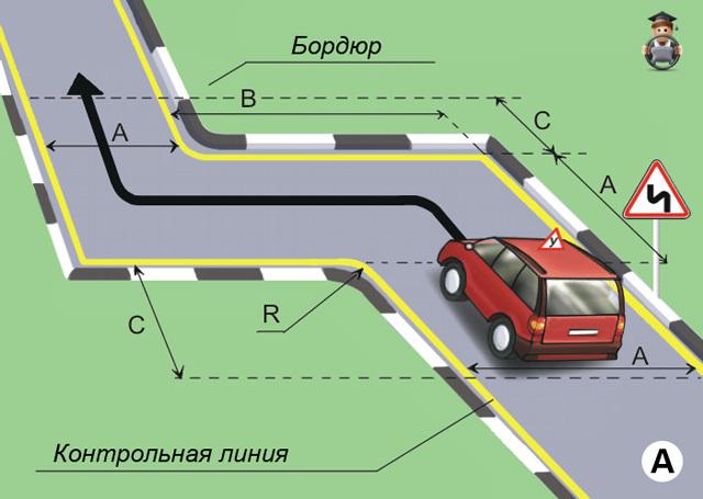 Как правильно поворачивать на поворотах на автомобиле. Как быстро проходить крутые повороты