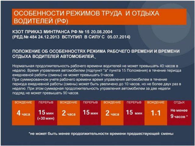 Режим труда и отдыха водителей грузовиков, автобусов - международников в России