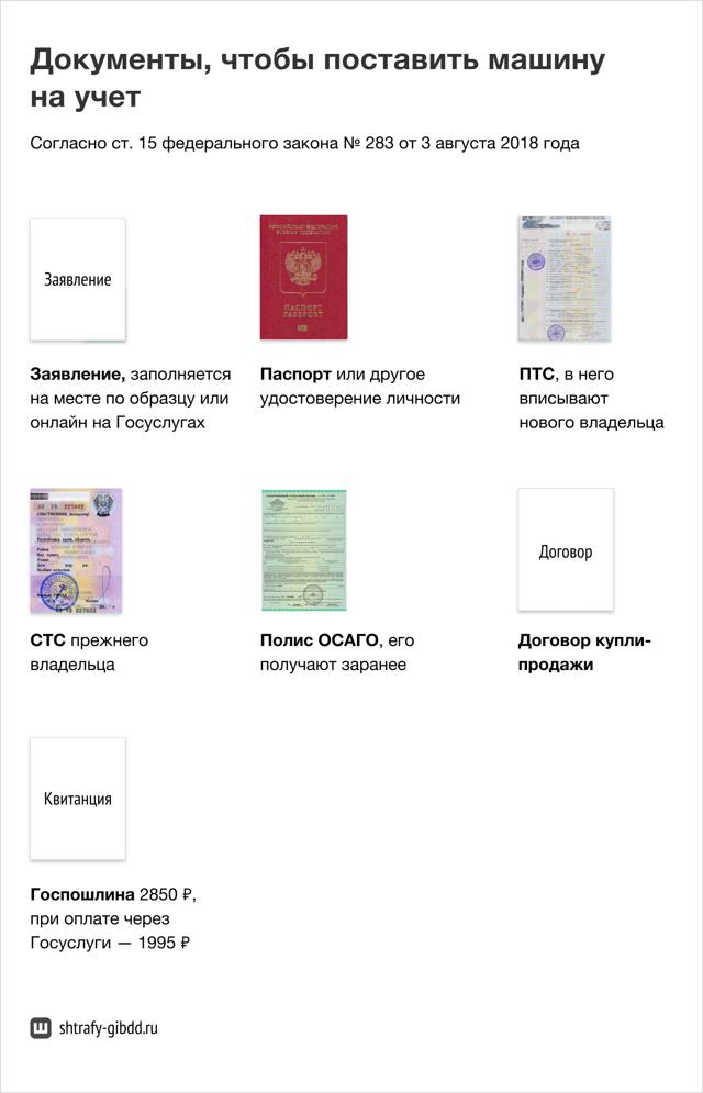 Поставить автомобиль на учет в ГИБДД в Петрозаводске регистрация в 2021 году: адреса стоимость инструкция документы