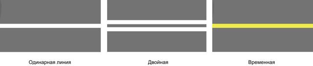 Пересечение сплошной линии с выездом без выезда на встречную полосу 2021 году