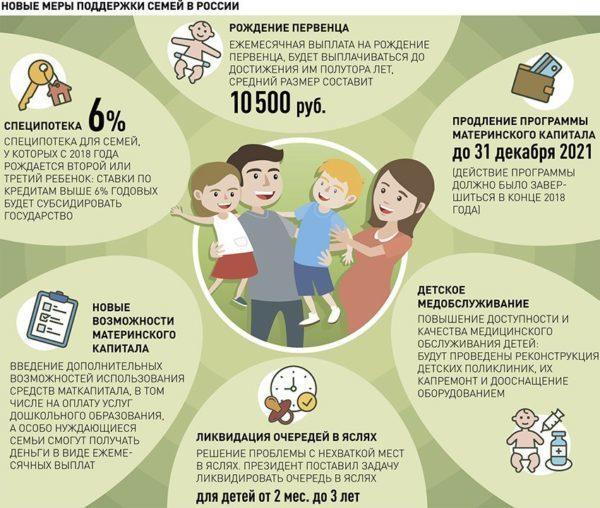 Социальная помощь в Ставрополе в 2021 году: льготы, пособия и другие меры соцподдержки для жителей Ставропольского края, государственные программы и законы