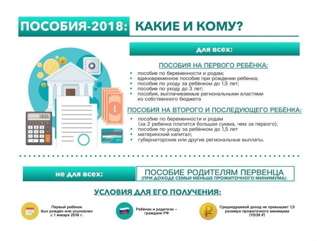 Детские пособия в Саратовской области в 2021 году с 1 января: какие полагаются единовременные, увеличенные или ежемесячные на детей, список выплат на 3 ребенка в Балаково