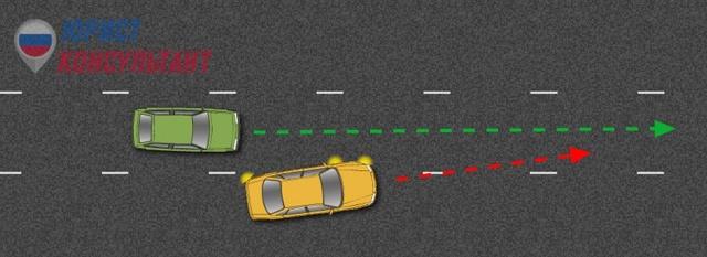 ВС объяснил, когда помеха справа – не повод уступить дорогу