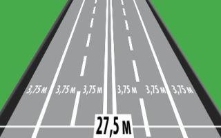 Минимальная ширина двухполосной проезжей части. Какой должна быть минимальная ширина полосы движения