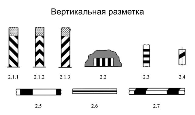 Дорожная разметка 1.8