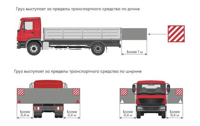 Правила перевозки крупногабаритных транспортных средств и грузов