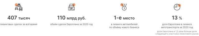 «Европлан» возвращается на биржу