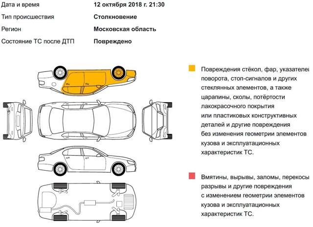 Как узнать данные владельца автомобиля по госномеру машины: основные способы
